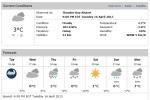 Forecast, April 2013.